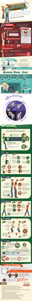 posture1-infographic1